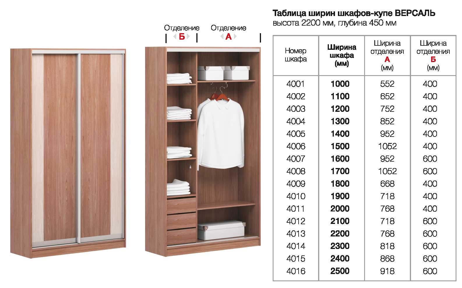 Шкаф купе 400 мм глубина - bengalwood.ru.